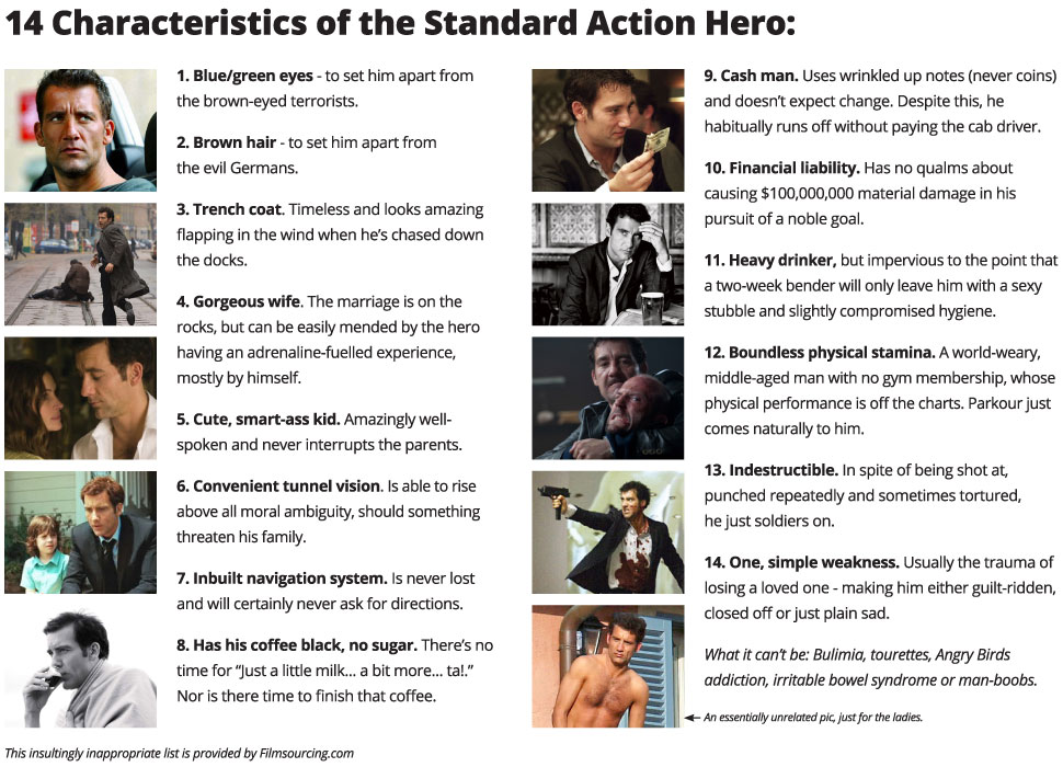 Action films characteristics Characteristics of modern office